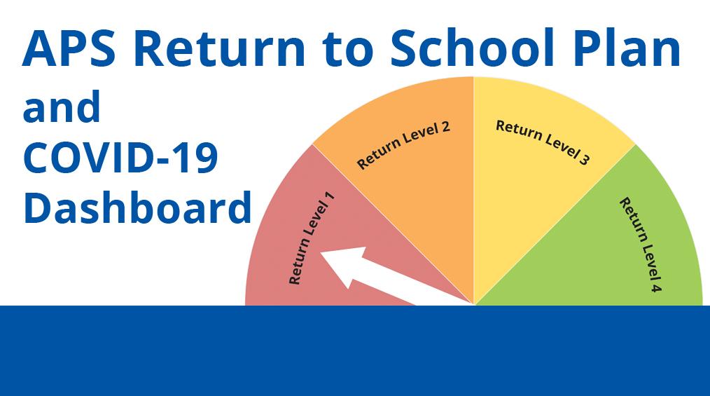 Plan de regreso a la escuela de APS y panel de control Covid-19